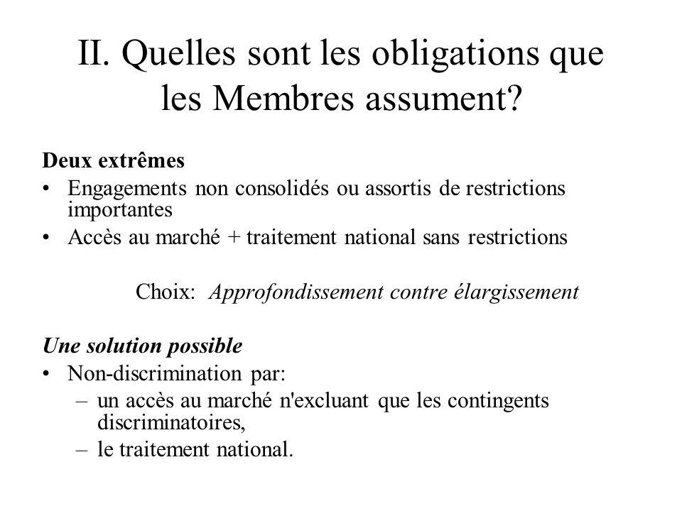 II. Quelles sont les obligations que les Membres assument.