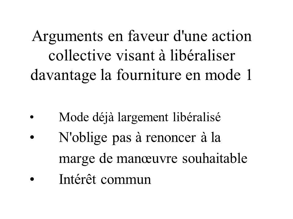 Arguments en faveur d une action collective visant à libéraliser davantage la fourniture en mode 1 Mode déjà largement libéralisé N oblige pas à renoncer à la marge de manœuvre souhaitable Intérêt commun