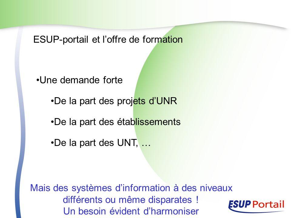 ESUP-portail et loffre de formation Une demande forte De la part des projets dUNR De la part des établissements De la part des UNT, … Mais des système