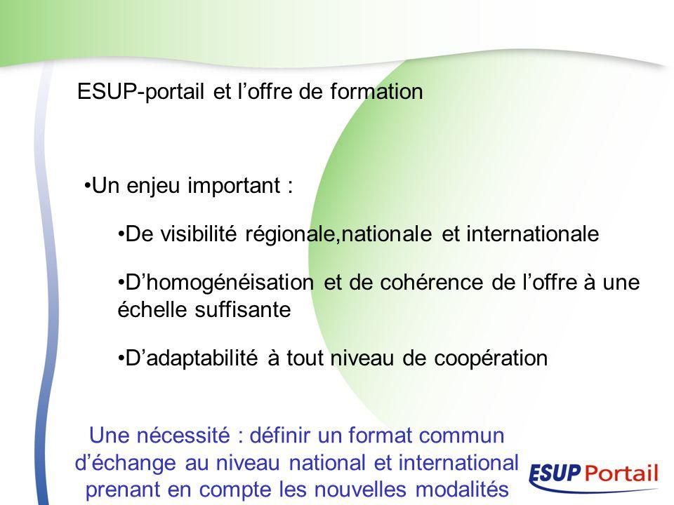 ESUP-portail et loffre de formation Un enjeu important : De visibilité régionale,nationale et internationale Dhomogénéisation et de cohérence de loffr
