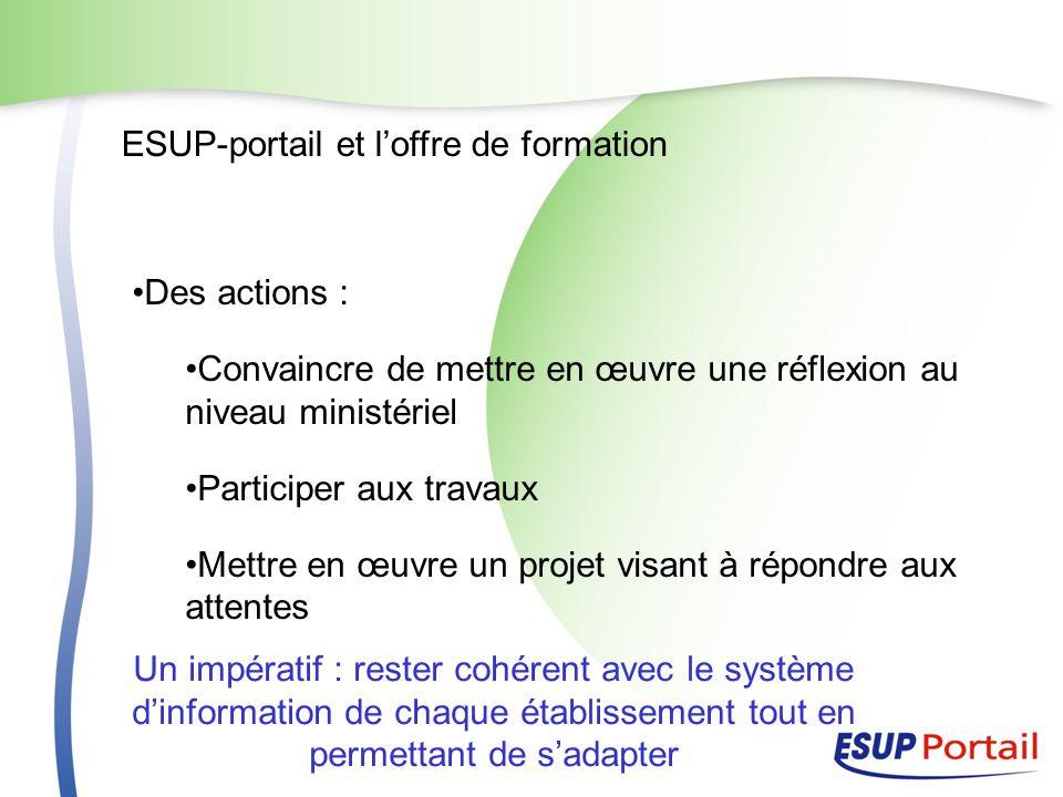 ESUP-portail et loffre de formation Des actions : Convaincre de mettre en œuvre une réflexion au niveau ministériel Participer aux travaux Mettre en œ