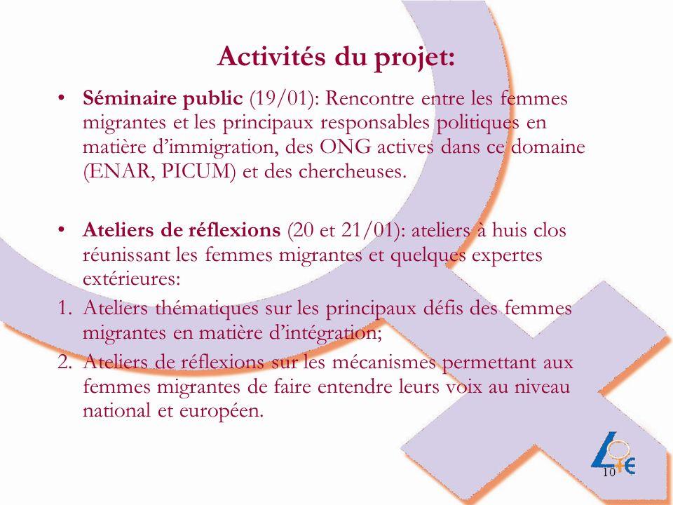 10 Activités du projet: Séminaire public (19/01): Rencontre entre les femmes migrantes et les principaux responsables politiques en matière dimmigration, des ONG actives dans ce domaine (ENAR, PICUM) et des chercheuses.