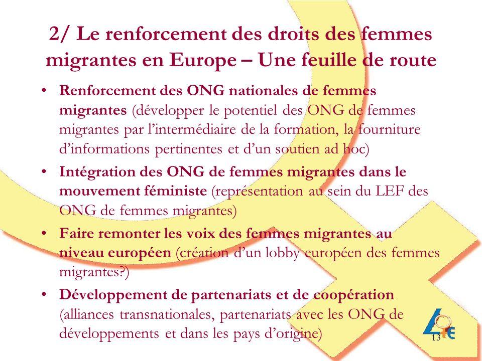 13 2/ Le renforcement des droits des femmes migrantes en Europe – Une feuille de route Renforcement des ONG nationales de femmes migrantes (développer le potentiel des ONG de femmes migrantes par lintermédiaire de la formation, la fourniture dinformations pertinentes et dun soutien ad hoc) Intégration des ONG de femmes migrantes dans le mouvement féministe (représentation au sein du LEF des ONG de femmes migrantes) Faire remonter les voix des femmes migrantes au niveau européen (création dun lobby européen des femmes migrantes ) Développement de partenariats et de coopération (alliances transnationales, partenariats avec les ONG de développements et dans les pays dorigine)