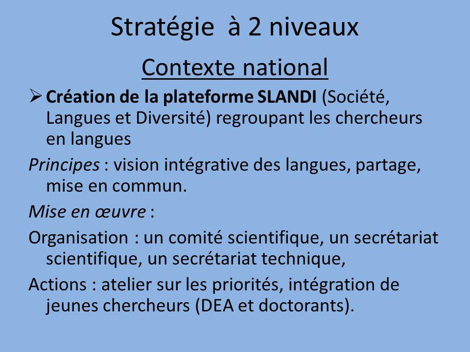 Stratégie à 2 niveaux Contexte national Création de la plateforme SLANDI (Société, Langues et Diversité) regroupant les chercheurs en langues Principe