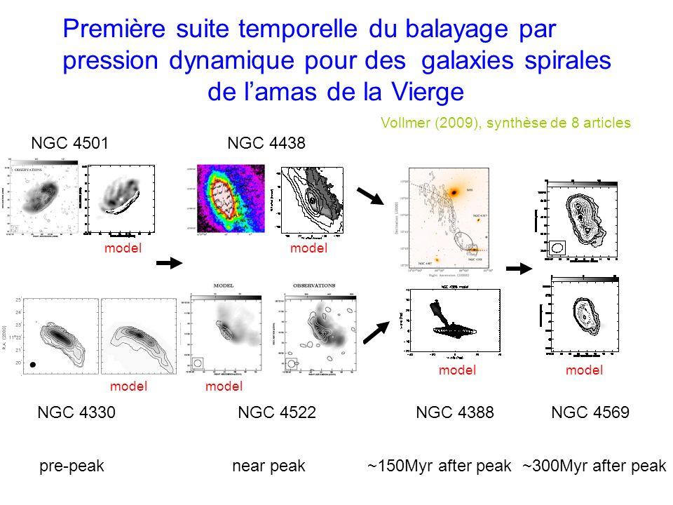 NGC 4501 NGC 4438 NGC 4330 NGC 4522 NGC 4388 NGC 4569 model pre-peak near peak ~150Myr after peak ~300Myr after peak model Première suite temporelle du balayage par pression dynamique pour des galaxies spirales de lamas de la Vierge Vollmer (2009), synthèse de 8 articles