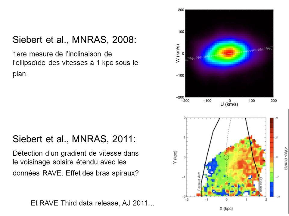 Siebert et al., MNRAS, 2008: 1ere mesure de linclinaison de lellipsoïde des vitesses à 1 kpc sous le plan.