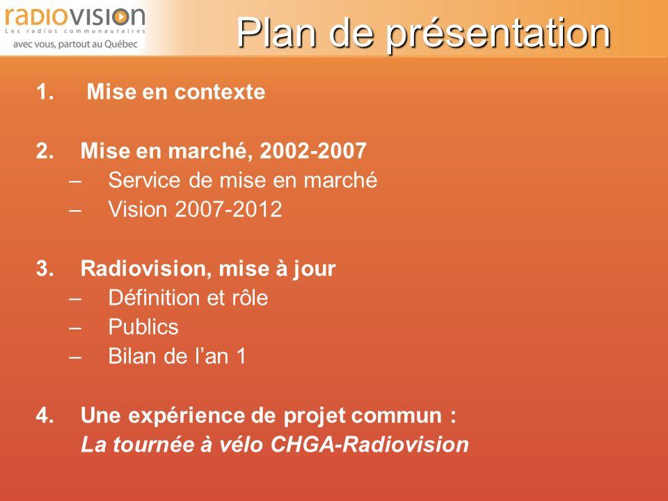 Plan de présentation 1.