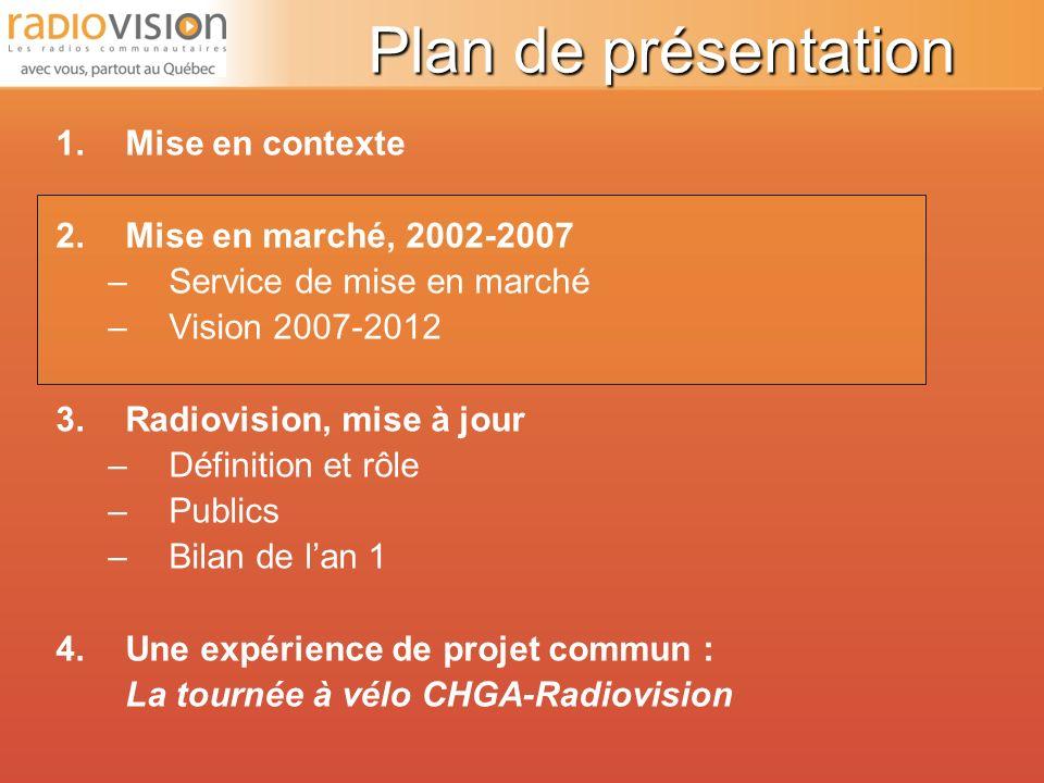 Plan de présentation 1.Mise en contexte 2.Mise en marché, 2002-2007 –Service de mise en marché –Vision 2007-2012 3.Radiovision, mise à jour –Définition et rôle –Publics –Bilan de lan 1 4.Une expérience de projet commun : La tournée à vélo CHGA-Radiovision