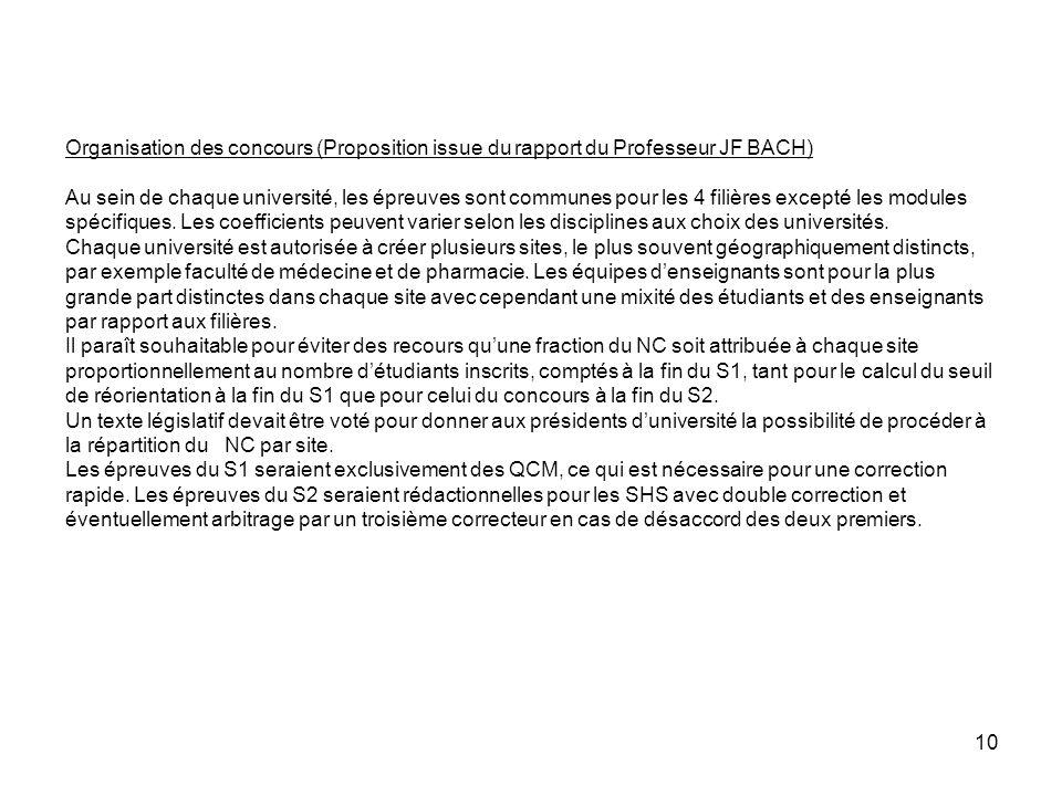10 Organisation des concours (Proposition issue du rapport du Professeur JF BACH) Au sein de chaque université, les épreuves sont communes pour les 4 filières excepté les modules spécifiques.