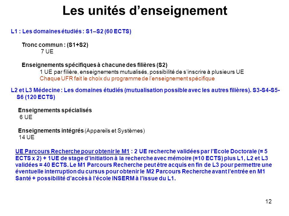 12 Les unités denseignement L1 : Les domaines étudiés : S1–S2 (60 ECTS) Tronc commun : (S1+S2) 7 UE Enseignements spécifiques à chacune des filières (S2) 1 UE par filière, enseignements mutualisés, possibilité de sinscrire à plusieurs UE Chaque UFR fait le choix du programme de lenseignement spécifique L2 et L3 Médecine : Les domaines étudiés (mutualisation possible avec les autres filières).