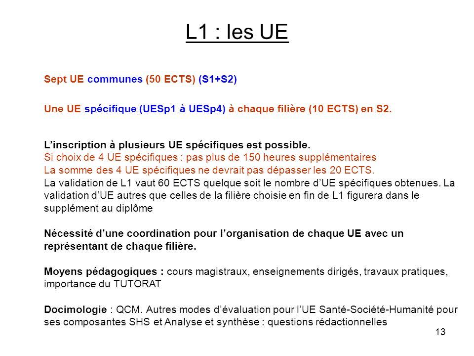 13 L1 : les UE Sept UE communes (50 ECTS) (S1+S2) Une UE spécifique (UESp1 à UESp4) à chaque filière (10 ECTS) en S2. Linscription à plusieurs UE spéc