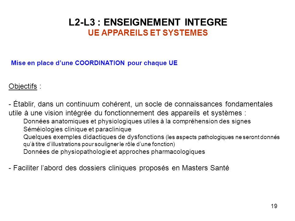 19 L2-L3 : ENSEIGNEMENT INTEGRE UE APPAREILS ET SYSTEMES Mise en place dune COORDINATION pour chaque UE Objectifs : - Établir, dans un continuum cohér