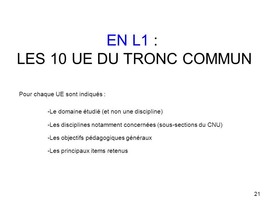21 -Le domaine étudié (et non une discipline) Pour chaque UE sont indiqués : EN L1 : LES 10 UE DU TRONC COMMUN -Les disciplines notamment concernées (sous-sections du CNU) -Les objectifs pédagogiques généraux -Les principaux items retenus