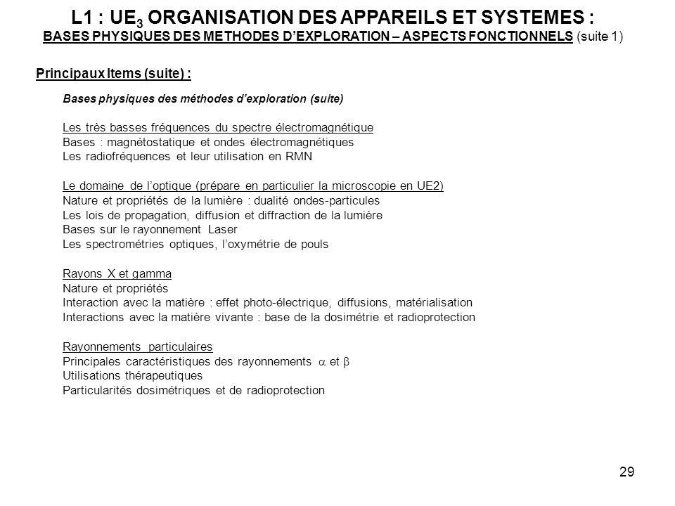 29 L1 : UE 3 ORGANISATION DES APPAREILS ET SYSTEMES : BASES PHYSIQUES DES METHODES DEXPLORATION – ASPECTS FONCTIONNELS (suite 1) Principaux Items (sui