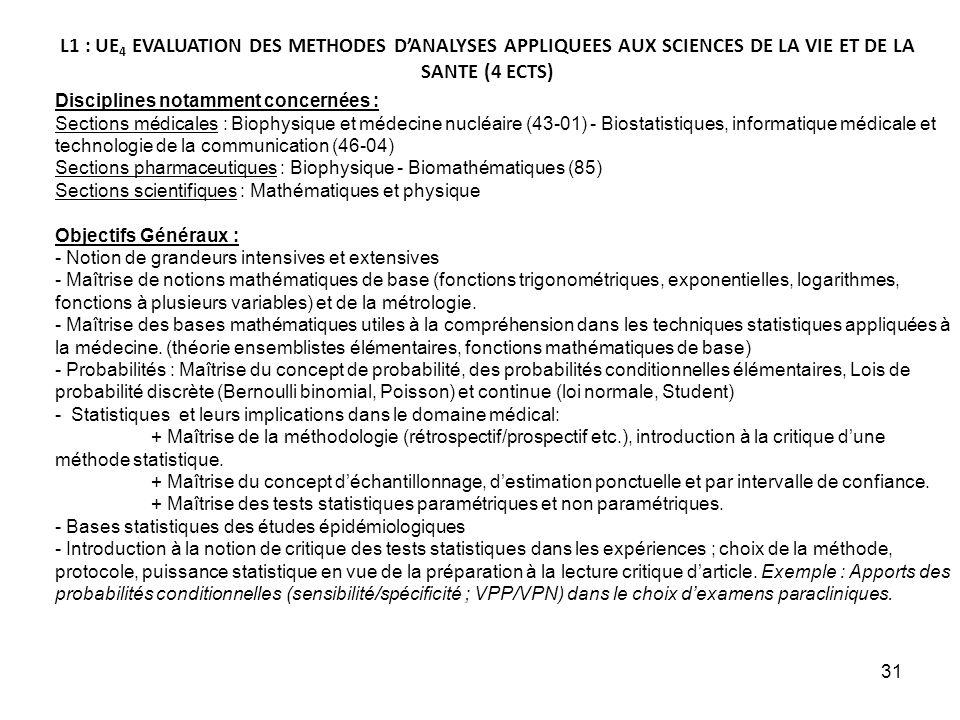 31 Disciplines notamment concernées : Sections médicales : Biophysique et médecine nucléaire (43-01) - Biostatistiques, informatique médicale et techn