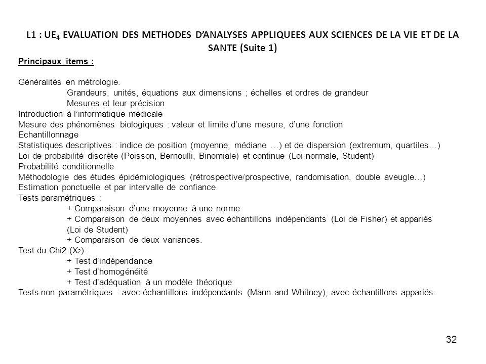 32 Principaux items : Généralités en métrologie. Grandeurs, unités, équations aux dimensions ; échelles et ordres de grandeur Mesures et leur précisio