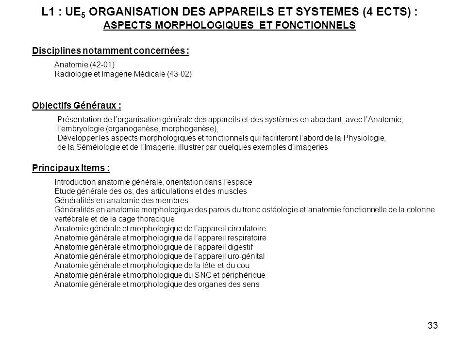 33 L1 : UE 5 ORGANISATION DES APPAREILS ET SYSTEMES (4 ECTS) : ASPECTS MORPHOLOGIQUES ET FONCTIONNELS Disciplines notamment concernées : Anatomie (42-01) Radiologie et Imagerie Médicale (43-02) Objectifs Généraux : Présentation de lorganisation générale des appareils et des systèmes en abordant, avec lAnatomie, lembryologie (organogenèse, morphogenèse), Développer les aspects morphologiques et fonctionnels qui faciliteront labord de la Physiologie, de la Séméiologie et de lImagerie, illustrer par quelques exemples dimageries Principaux Items : Introduction anatomie générale, orientation dans lespace Étude générale des os, des articulations et des muscles Généralités en anatomie des membres Généralités en anatomie morphologique des parois du tronc ostéologie et anatomie fonctionnelle de la colonne vertébrale et de la cage thoracique Anatomie générale et morphologique de lappareil circulatoire Anatomie générale et morphologique de lappareil respiratoire Anatomie générale et morphologique de lappareil digestif Anatomie générale et morphologique de lappareil uro-génital Anatomie générale et morphologique de la tête et du cou Anatomie générale et morphologique du SNC et périphérique Anatomie générale et morphologique des organes des sens
