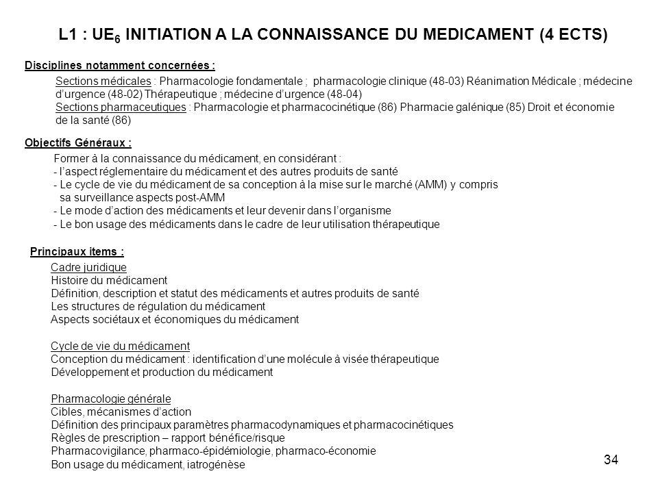 34 L1 : UE 6 INITIATION A LA CONNAISSANCE DU MEDICAMENT (4 ECTS) Disciplines notamment concernées : Sections médicales : Pharmacologie fondamentale ; pharmacologie clinique (48-03) Réanimation Médicale ; médecine durgence (48-02) Thérapeutique ; médecine durgence (48-04) Sections pharmaceutiques : Pharmacologie et pharmacocinétique (86) Pharmacie galénique (85) Droit et économie de la santé (86) Objectifs Généraux : Former à la connaissance du médicament, en considérant : -laspect réglementaire du médicament et des autres produits de santé -Le cycle de vie du médicament de sa conception à la mise sur le marché (AMM) y compris sa surveillance aspects post-AMM -Le mode daction des médicaments et leur devenir dans lorganisme -Le bon usage des médicaments dans le cadre de leur utilisation thérapeutique Principaux items : Cadre juridique Histoire du médicament Définition, description et statut des médicaments et autres produits de santé Les structures de régulation du médicament Aspects sociétaux et économiques du médicament Cycle de vie du médicament Conception du médicament : identification dune molécule à visée thérapeutique Développement et production du médicament Pharmacologie générale Cibles, mécanismes daction Définition des principaux paramètres pharmacodynamiques et pharmacocinétiques Règles de prescription – rapport bénéfice/risque Pharmacovigilance, pharmaco-épidémiologie, pharmaco-économie Bon usage du médicament, iatrogénèse
