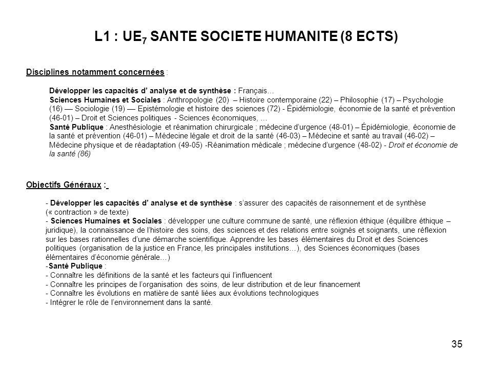 35 L1 : UE 7 SANTE SOCIETE HUMANITE (8 ECTS) Disciplines notamment concernées : Développer les capacités d analyse et de synthèse : Français… Sciences