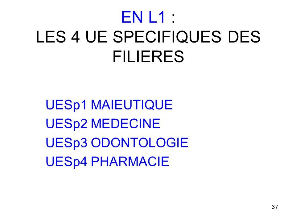 37 EN L1 : LES 4 UE SPECIFIQUES DES FILIERES UESp1 MAIEUTIQUE UESp2 MEDECINE UESp3 ODONTOLOGIE UESp4 PHARMACIE