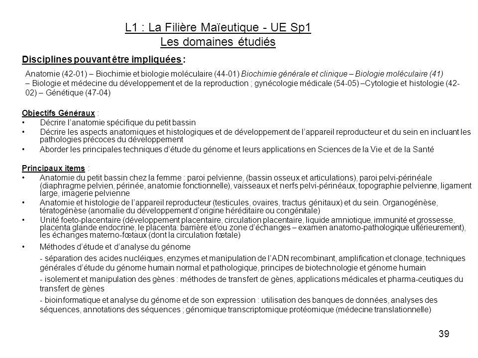39 L1 : La Filière Maïeutique - UE Sp1 Les domaines étudiés Objectifs Généraux : Décrire lanatomie spécifique du petit bassin Décrire les aspects anat