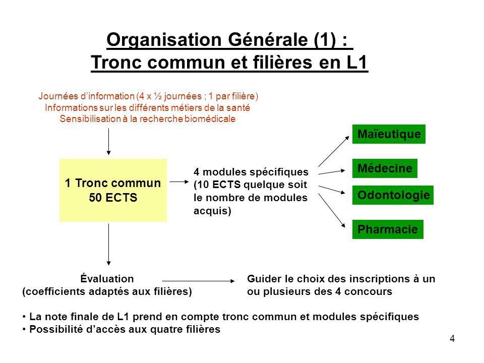4 Organisation Générale (1) : Tronc commun et filières en L1 Médecine Pharmacie Maïeutique Odontologie 1 Tronc commun 50 ECTS Évaluation (coefficients