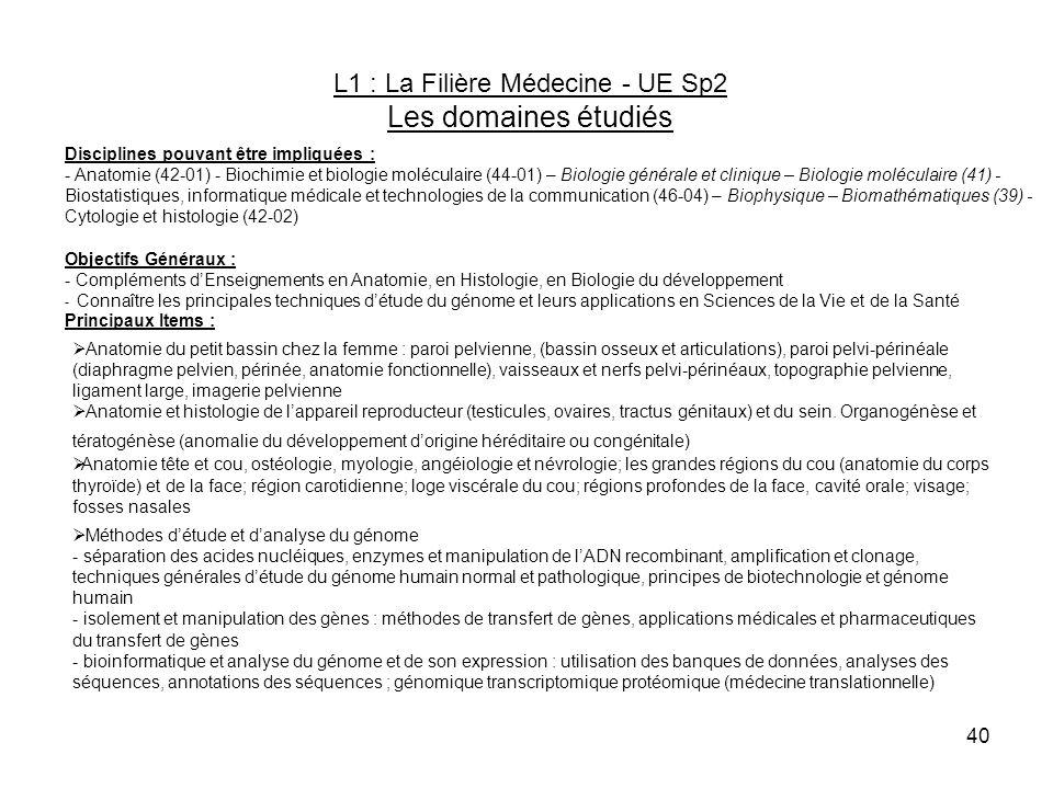 40 L1 : La Filière Médecine - UE Sp2 Les domaines étudiés Anatomie du petit bassin chez la femme : paroi pelvienne, (bassin osseux et articulations),