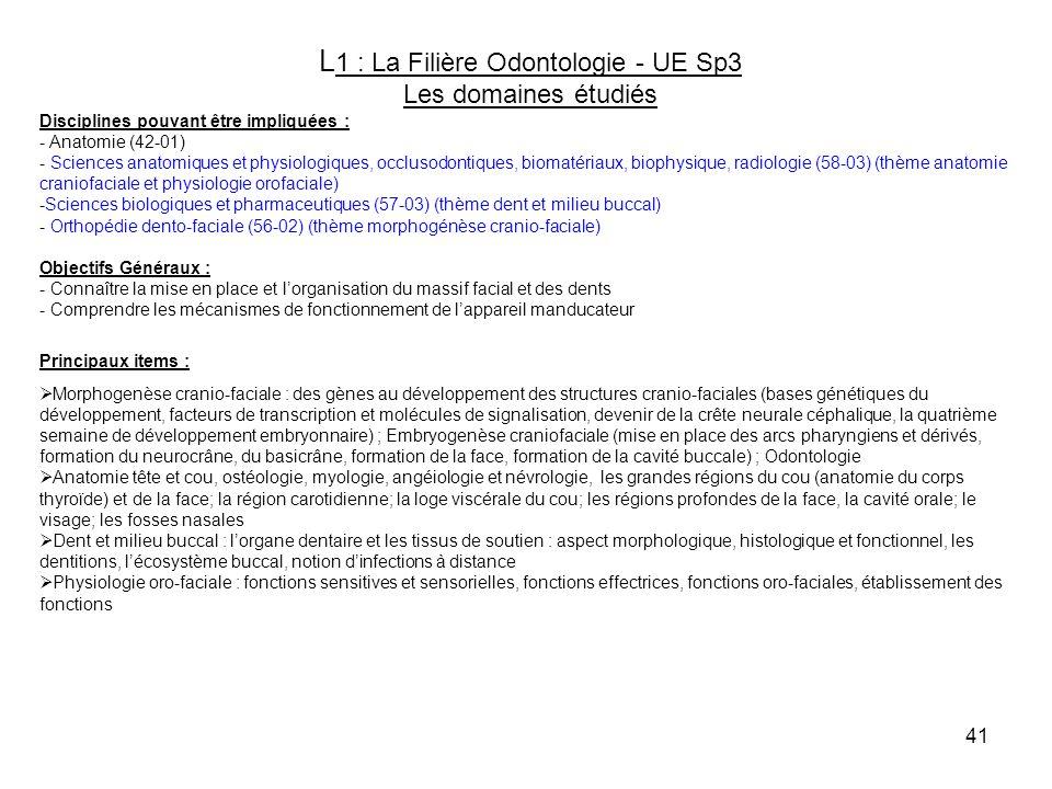41 L 1 : La Filière Odontologie - UE Sp3 Les domaines étudiés Morphogenèse cranio-faciale : des gènes au développement des structures cranio-faciales