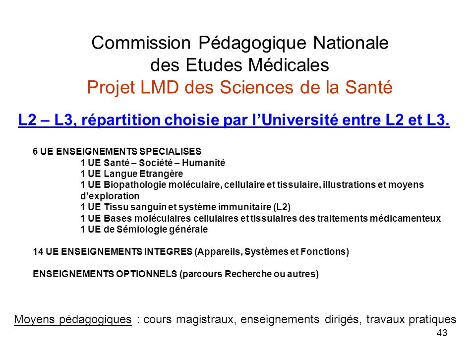 43 Commission Pédagogique Nationale des Etudes Médicales Projet LMD des Sciences de la Santé L2 – L3, répartition choisie par lUniversité entre L2 et L3.