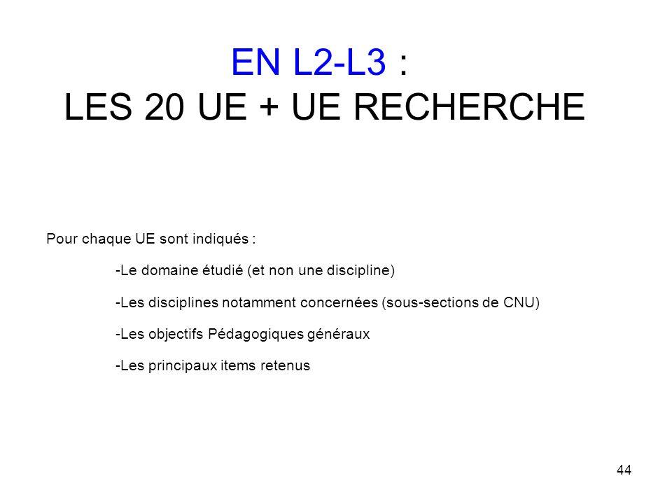 44 -Le domaine étudié (et non une discipline) Pour chaque UE sont indiqués : EN L2-L3 : LES 20 UE + UE RECHERCHE -Les disciplines notamment concernées (sous-sections de CNU) -Les objectifs Pédagogiques généraux -Les principaux items retenus