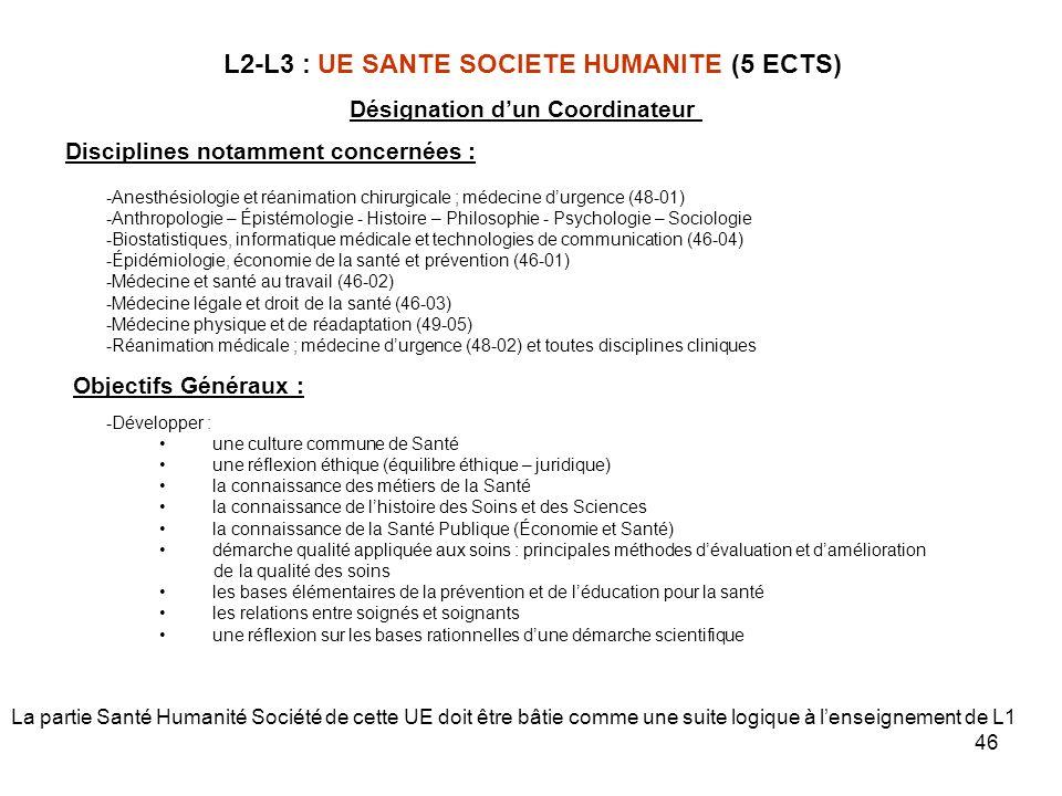 46 L2-L3 : UE SANTE SOCIETE HUMANITE (5 ECTS) Disciplines notamment concernées : -Anesthésiologie et réanimation chirurgicale ; médecine durgence (48-
