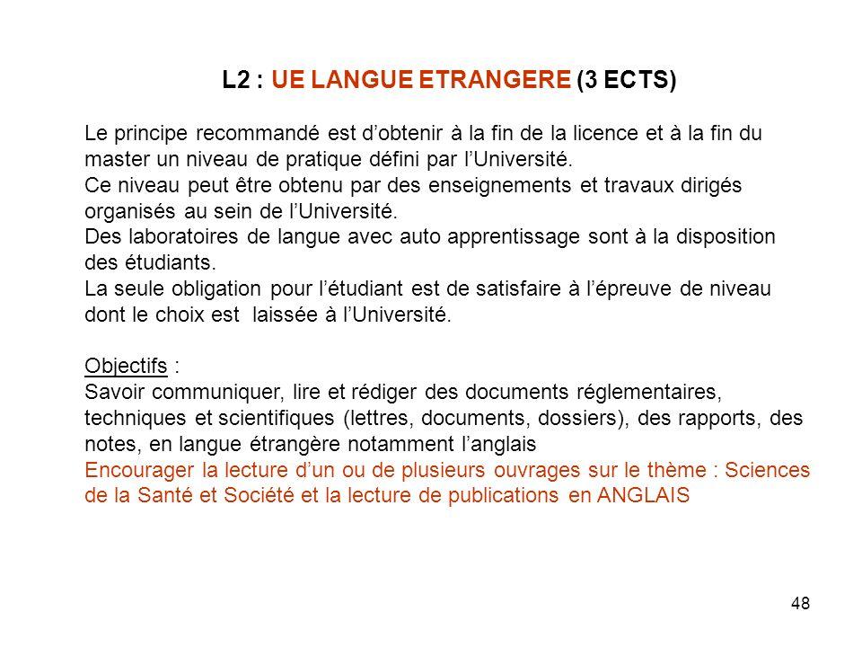 48 L2 : UE LANGUE ETRANGERE (3 ECTS) Le principe recommandé est dobtenir à la fin de la licence et à la fin du master un niveau de pratique défini par lUniversité.