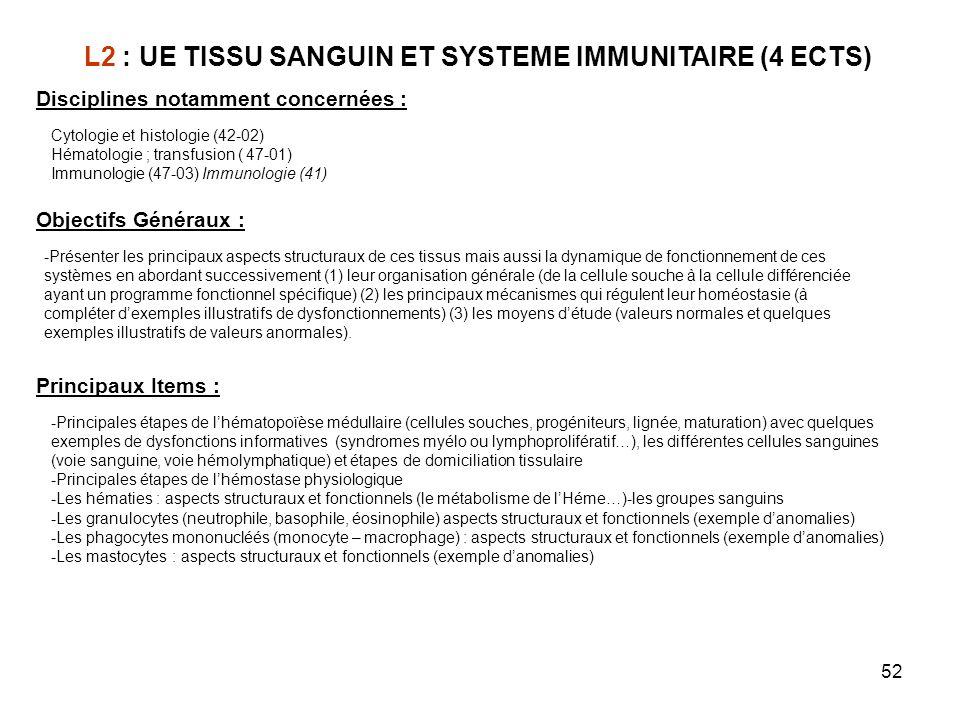 52 L2 : UE TISSU SANGUIN ET SYSTEME IMMUNITAIRE (4 ECTS) Disciplines notamment concernées : Cytologie et histologie (42-02) Hématologie ; transfusion ( 47-01) Immunologie (47-03) Immunologie (41) Objectifs Généraux : -Présenter les principaux aspects structuraux de ces tissus mais aussi la dynamique de fonctionnement de ces systèmes en abordant successivement (1) leur organisation générale (de la cellule souche à la cellule différenciée ayant un programme fonctionnel spécifique) (2) les principaux mécanismes qui régulent leur homéostasie (à compléter dexemples illustratifs de dysfonctionnements) (3) les moyens détude (valeurs normales et quelques exemples illustratifs de valeurs anormales).