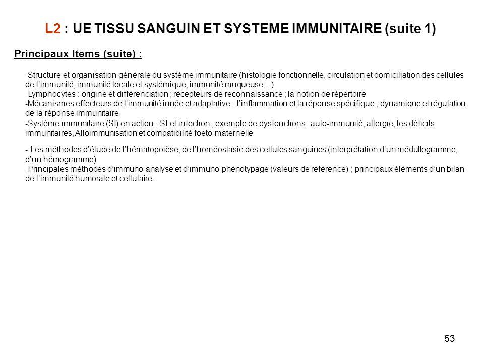 53 Principaux Items (suite) : -Structure et organisation générale du système immunitaire (histologie fonctionnelle, circulation et domiciliation des cellules de limmunité, immunité locale et systémique, immunité muqueuse…) -Lymphocytes : origine et différenciation ; récepteurs de reconnaissance ; la notion de répertoire -Mécanismes effecteurs de limmunité innée et adaptative : linflammation et la réponse spécifique ; dynamique et régulation de la réponse immunitaire -Système immunitaire (SI) en action : SI et infection ; exemple de dysfonctions : auto-immunité, allergie, les déficits immunitaires, Alloimmunisation et compatibilité foeto-maternelle - Les méthodes détude de lhématopoïèse, de lhoméostasie des cellules sanguines (interprétation dun médullogramme, dun hémogramme) -Principales méthodes dimmuno-analyse et dimmuno-phénotypage (valeurs de référence) ; principaux éléments dun bilan de limmunité humorale et cellulaire.