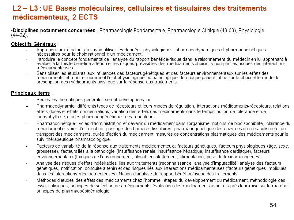 54 Objectifs Généraux : -Apprendre aux étudiants à savoir utiliser les données physiologiques, pharmacodynamiques et pharmacocinétiques nécessaires pour le choix rationnel dun médicament.