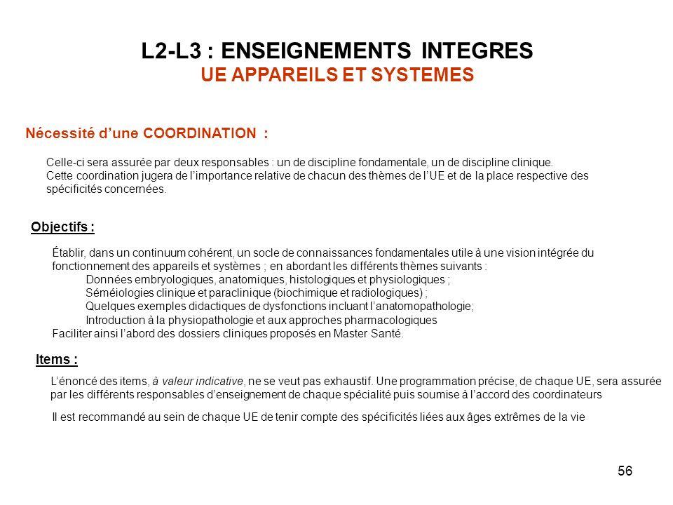 56 L2-L3 : ENSEIGNEMENTS INTEGRES UE APPAREILS ET SYSTEMES Nécessité dune COORDINATION : Établir, dans un continuum cohérent, un socle de connaissance