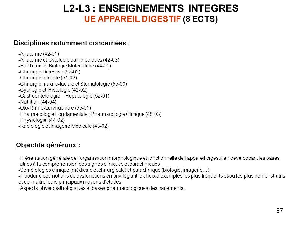57 L2-L3 : ENSEIGNEMENTS INTEGRES UE APPAREIL DIGESTIF (8 ECTS) Objectifs généraux : -Présentation générale de lorganisation morphologique et fonctionnelle de lappareil digestif en développant les bases utiles à la compréhension des signes cliniques et paracliniques -Séméiologies clinique (médicale et chirurgicale) et paraclinique (biologie, imagerie…) -Introduire des notions de dysfonctions en privilégiant le choix dexemples les plus fréquents et/ou les plus démonstratifs et connaître leurs principaux moyens détudes.