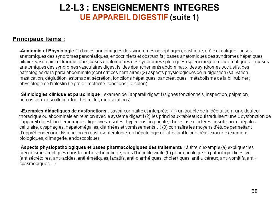 58 L2-L3 : ENSEIGNEMENTS INTEGRES UE APPAREIL DIGESTIF (suite 1) Principaux Items : -Anatomie et Physiologie (1) bases anatomiques des syndromes oesop