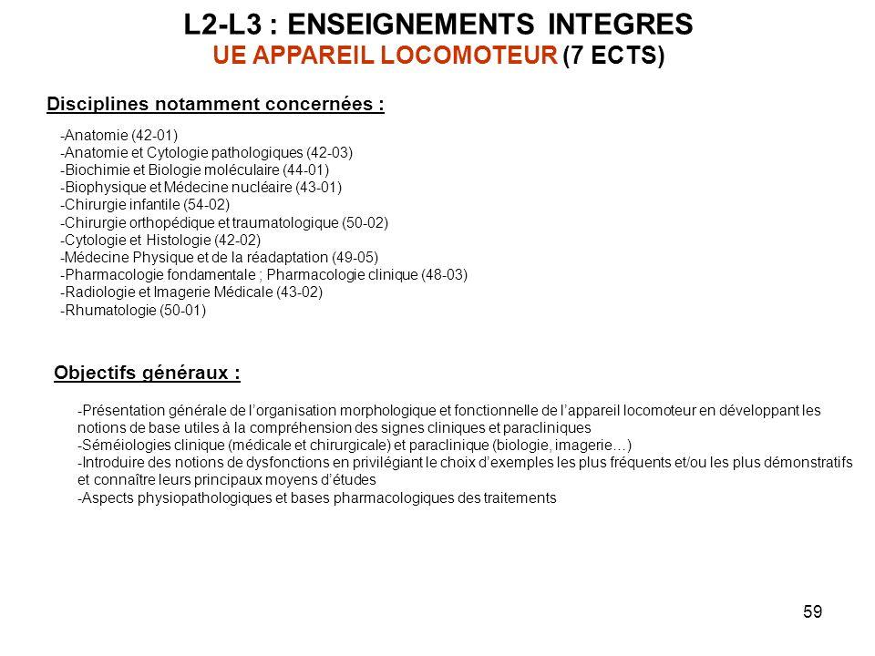 59 L2-L3 : ENSEIGNEMENTS INTEGRES UE APPAREIL LOCOMOTEUR (7 ECTS) Objectifs généraux : -Présentation générale de lorganisation morphologique et fonctionnelle de lappareil locomoteur en développant les notions de base utiles à la compréhension des signes cliniques et paracliniques -Séméiologies clinique (médicale et chirurgicale) et paraclinique (biologie, imagerie…) -Introduire des notions de dysfonctions en privilégiant le choix dexemples les plus fréquents et/ou les plus démonstratifs et connaître leurs principaux moyens détudes -Aspects physiopathologiques et bases pharmacologiques des traitements Disciplines notamment concernées : -Anatomie (42-01) -Anatomie et Cytologie pathologiques (42-03) -Biochimie et Biologie moléculaire (44-01) -Biophysique et Médecine nucléaire (43-01) -Chirurgie infantile (54-02) -Chirurgie orthopédique et traumatologique (50-02) -Cytologie et Histologie (42-02) -Médecine Physique et de la réadaptation (49-05) -Pharmacologie fondamentale ; Pharmacologie clinique (48-03) -Radiologie et Imagerie Médicale (43-02) -Rhumatologie (50-01)