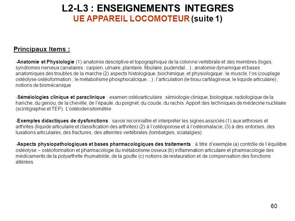 60 L2-L3 : ENSEIGNEMENTS INTEGRES UE APPAREIL LOCOMOTEUR (suite 1) Principaux Items : -Anatomie et Physiologie (1) anatomie descriptive et topographiq