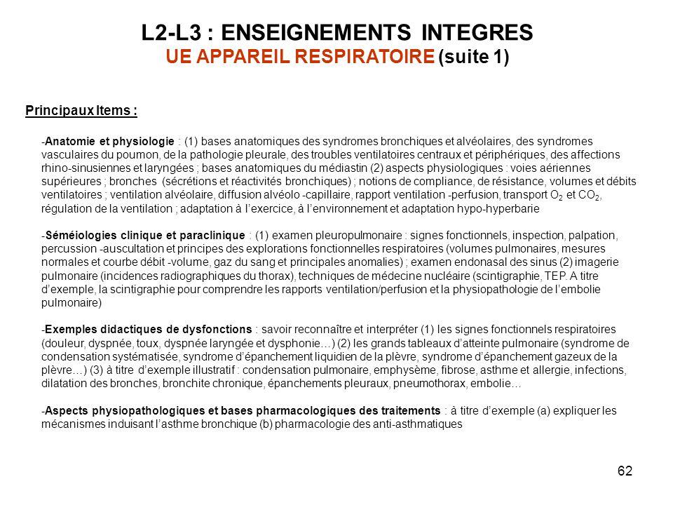 62 L2-L3 : ENSEIGNEMENTS INTEGRES UE APPAREIL RESPIRATOIRE (suite 1) Principaux Items : -Anatomie et physiologie : (1) bases anatomiques des syndromes