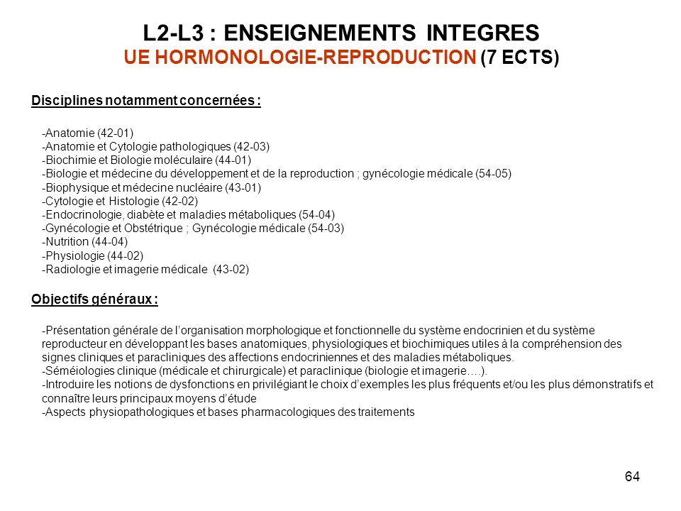 64 L2-L3 : ENSEIGNEMENTS INTEGRES UE HORMONOLOGIE-REPRODUCTION (7 ECTS) Objectifs généraux : -Présentation générale de lorganisation morphologique et