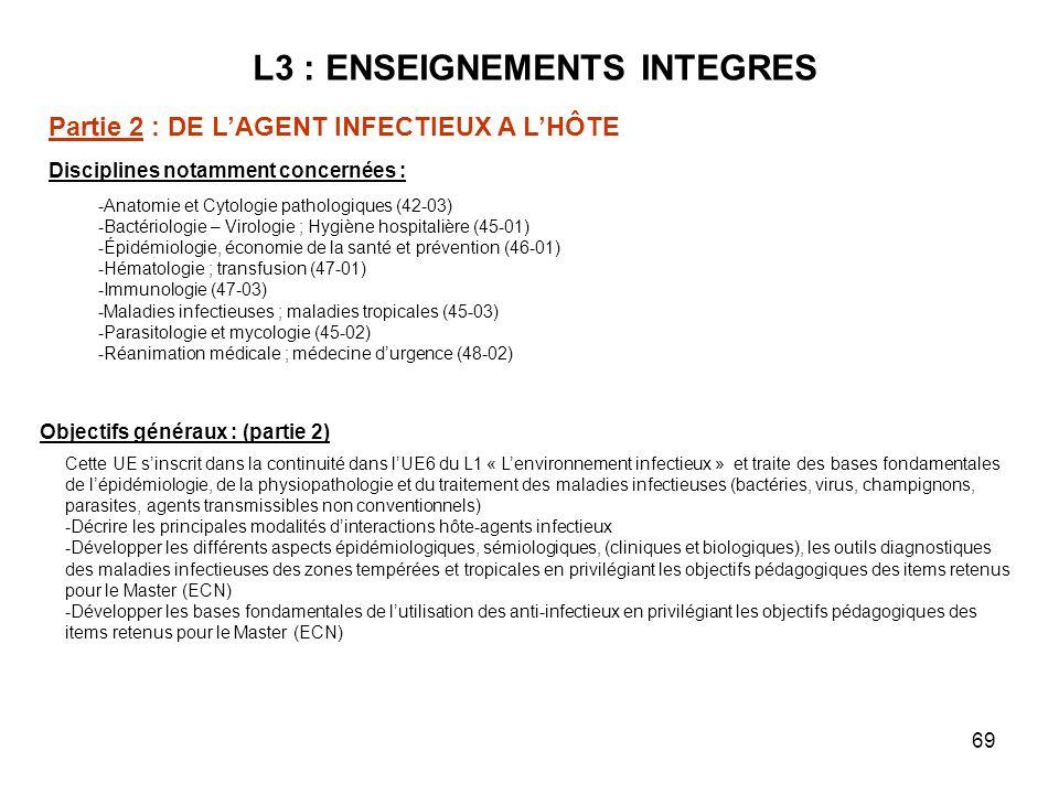 69 L3 : ENSEIGNEMENTS INTEGRES Objectifs généraux : (partie 2) Cette UE sinscrit dans la continuité dans lUE6 du L1 « Lenvironnement infectieux » et traite des bases fondamentales de lépidémiologie, de la physiopathologie et du traitement des maladies infectieuses (bactéries, virus, champignons, parasites, agents transmissibles non conventionnels) -Décrire les principales modalités dinteractions hôte-agents infectieux -Développer les différents aspects épidémiologiques, sémiologiques, (cliniques et biologiques), les outils diagnostiques des maladies infectieuses des zones tempérées et tropicales en privilégiant les objectifs pédagogiques des items retenus pour le Master (ECN) -Développer les bases fondamentales de lutilisation des anti-infectieux en privilégiant les objectifs pédagogiques des items retenus pour le Master (ECN) Disciplines notamment concernées : -Anatomie et Cytologie pathologiques (42-03) -Bactériologie – Virologie ; Hygiène hospitalière (45-01) -Épidémiologie, économie de la santé et prévention (46-01) -Hématologie ; transfusion (47-01) -Immunologie (47-03) -Maladies infectieuses ; maladies tropicales (45-03) -Parasitologie et mycologie (45-02) -Réanimation médicale ; médecine durgence (48-02) Partie 2 : DE LAGENT INFECTIEUX A LHÔTE