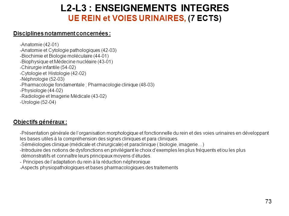 73 L2-L3 : ENSEIGNEMENTS INTEGRES UE REIN et VOIES URINAIRES, (7 ECTS) Objectifs généraux : -Présentation générale de lorganisation morphologique et fonctionnelle du rein et des voies urinaires en développant les bases utiles à la compréhension des signes cliniques et para cliniques.