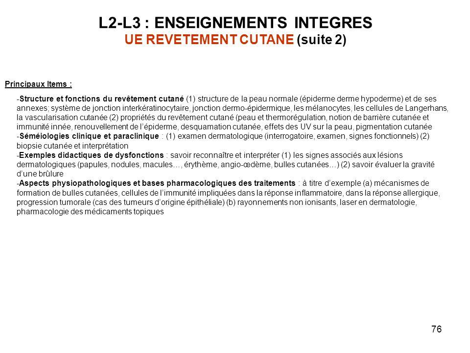 76 L2-L3 : ENSEIGNEMENTS INTEGRES UE REVETEMENT CUTANE (suite 2) Principaux Items : -Structure et fonctions du revêtement cutané (1) structure de la peau normale (épiderme derme hypoderme) et de ses annexes; système de jonction interkératinocytaire, jonction dermo-épidermique, les mélanocytes, les cellules de Langerhans, la vascularisation cutanée (2) propriétés du revêtement cutané (peau et thermorégulation, notion de barrière cutanée et immunité innée, renouvellement de lépiderme, desquamation cutanée, effets des UV sur la peau, pigmentation cutanée -Séméiologies clinique et paraclinique : (1) examen dermatologique (interrogatoire, examen, signes fonctionnels) (2) biopsie cutanée et interprétation -Exemples didactiques de dysfonctions : savoir reconnaître et interpréter (1) les signes associés aux lésions dermatologiques (papules, nodules, macules…, érythème, angio-œdème, bulles cutanées…) (2) savoir évaluer la gravité dune brûlure -Aspects physiopathologiques et bases pharmacologiques des traitements : à titre dexemple (a) mécanismes de formation de bulles cutanées, cellules de limmunité impliquées dans la réponse inflammatoire, dans la réponse allergique, progression tumorale (cas des tumeurs dorigine épithéliale) (b) rayonnements non ionisants, laser en dermatologie, pharmacologie des médicaments topiques