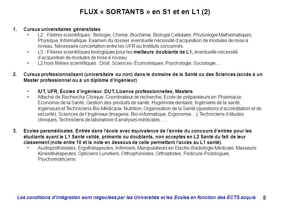 8 1.Cursus universitaires généralistes L2 : Filières scientifiques : Biologie, Chimie, Biochimie, Biologie Cellulaire, Physiologie Mathématiques, Phys