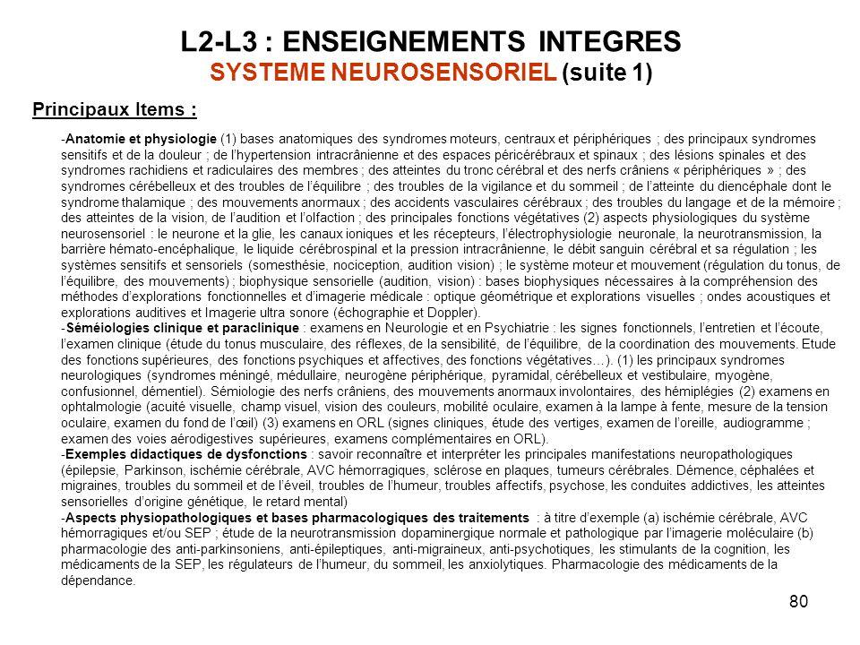 80 L2-L3 : ENSEIGNEMENTS INTEGRES SYSTEME NEUROSENSORIEL (suite 1) Principaux Items : -Anatomie et physiologie (1) bases anatomiques des syndromes moteurs, centraux et périphériques ; des principaux syndromes sensitifs et de la douleur ; de lhypertension intracrânienne et des espaces péricérébraux et spinaux ; des lésions spinales et des syndromes rachidiens et radiculaires des membres ; des atteintes du tronc cérébral et des nerfs crâniens « périphériques » ; des syndromes cérébelleux et des troubles de léquilibre ; des troubles de la vigilance et du sommeil ; de latteinte du diencéphale dont le syndrome thalamique ; des mouvements anormaux ; des accidents vasculaires cérébraux ; des troubles du langage et de la mémoire ; des atteintes de la vision, de laudition et lolfaction ; des principales fonctions végétatives (2) aspects physiologiques du système neurosensoriel : le neurone et la glie, les canaux ioniques et les récepteurs, lélectrophysiologie neuronale, la neurotransmission, la barrière hémato-encéphalique, le liquide cérébrospinal et la pression intracrânienne, le débit sanguin cérébral et sa régulation ; les systèmes sensitifs et sensoriels (somesthésie, nociception, audition vision) ; le système moteur et mouvement (régulation du tonus, de léquilibre, des mouvements) ; biophysique sensorielle (audition, vision) : bases biophysiques nécessaires à la compréhension des méthodes dexplorations fonctionnelles et dimagerie médicale : optique géométrique et explorations visuelles ; ondes acoustiques et explorations auditives et Imagerie ultra sonore (échographie et Doppler).
