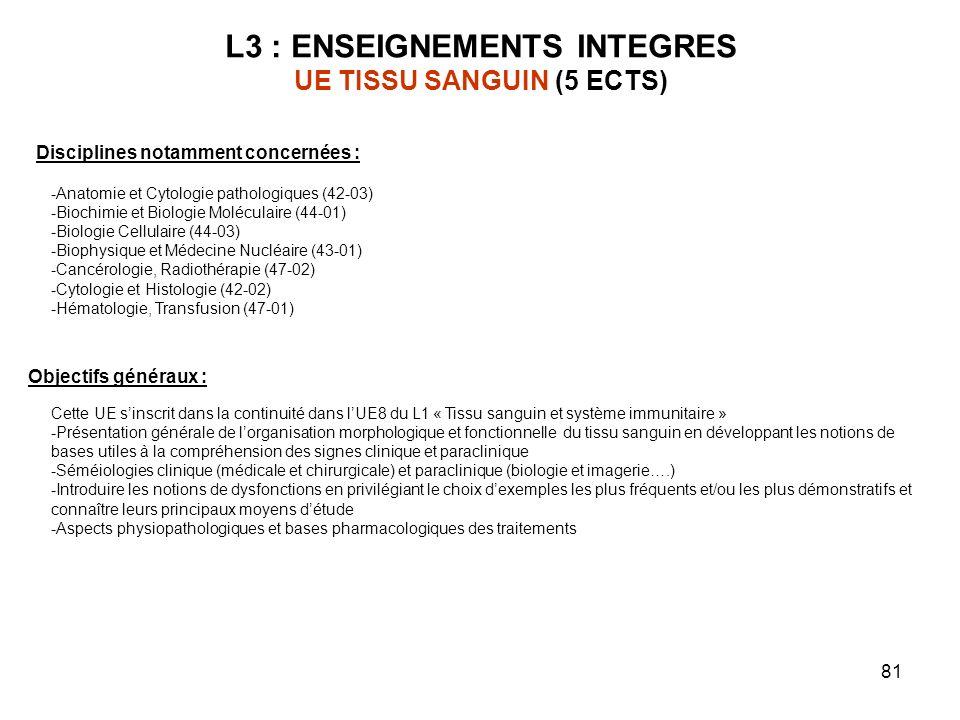 81 L3 : ENSEIGNEMENTS INTEGRES UE TISSU SANGUIN (5 ECTS) Objectifs généraux : Cette UE sinscrit dans la continuité dans lUE8 du L1 « Tissu sanguin et