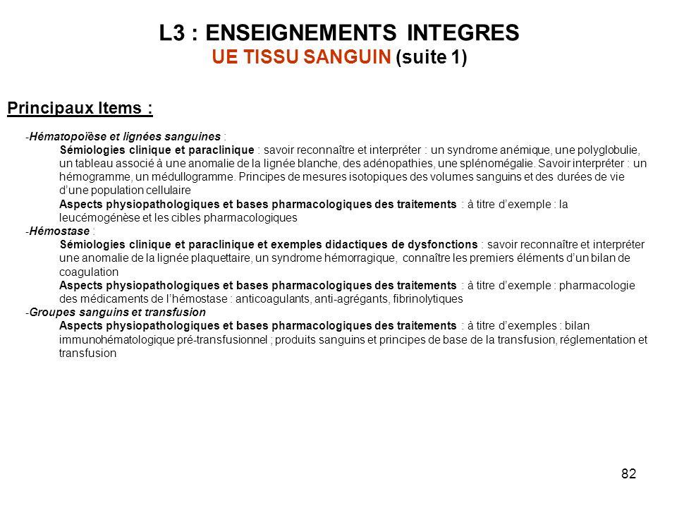 82 L3 : ENSEIGNEMENTS INTEGRES UE TISSU SANGUIN (suite 1) Principaux Items : -Hématopoïèse et lignées sanguines : Sémiologies clinique et paraclinique