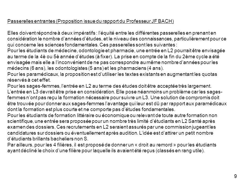 9 Passerelles entrantes (Proposition issue du rapport du Professeur JF BACH) Elles doivent répondre à deux impératifs : léquité entre les différentes